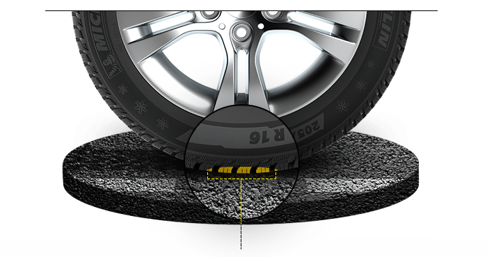 Care for the car tyre speed rating-thatviralfeedcdn