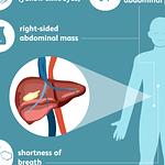 Signs and Symptoms-thatviralfeedcdn