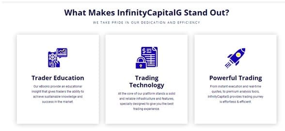Customer Support – 4.1 5 - InfinityCapitalG Review
