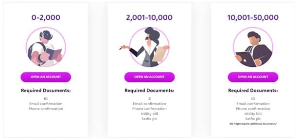 Clients can use Cryptme from anywhere- Cryptme Review 2021